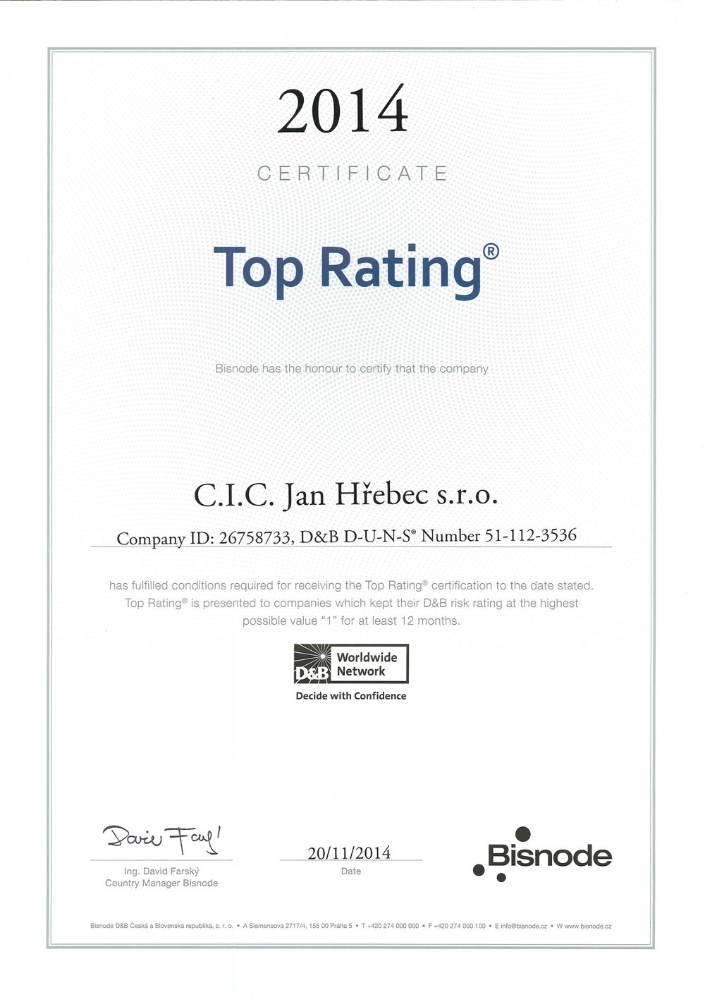 Top ratingEN